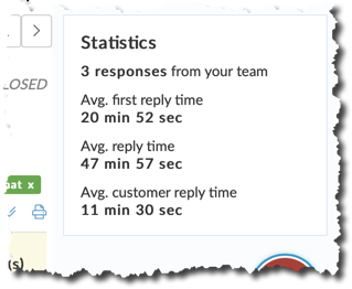 New in Helpmonks: More insight into your conversations and user performance
